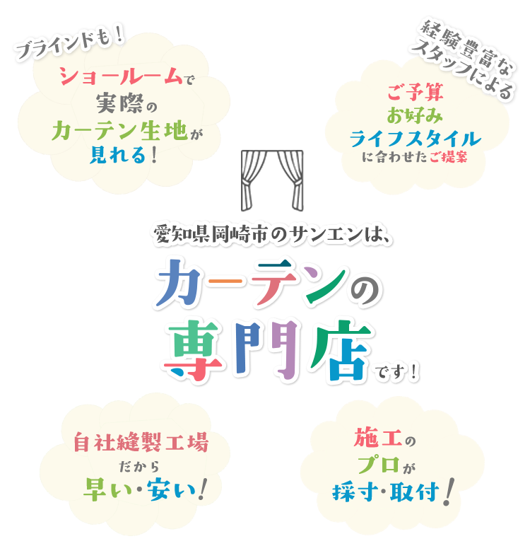 愛知県岡崎市のサンエンは、カーテンの専門店です